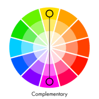 Image showing a complementary color combination on a color wheel.