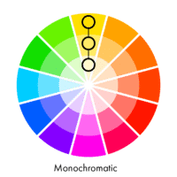 Image showing a monochromatic color combination on a color wheel